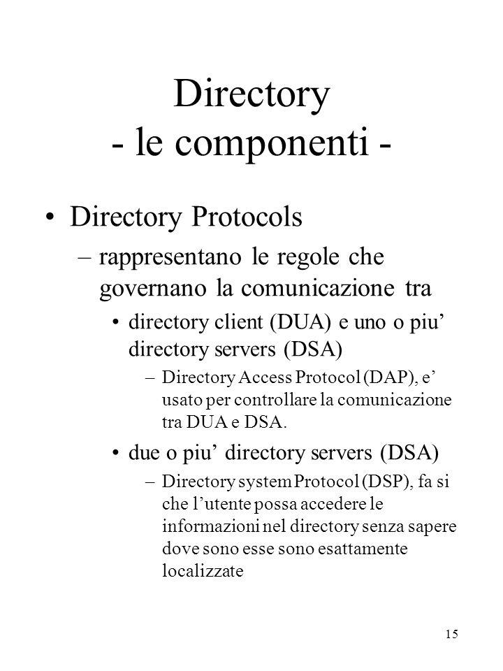 15 Directory - le componenti - Directory Protocols –rappresentano le regole che governano la comunicazione tra directory client (DUA) e uno o piu' dir