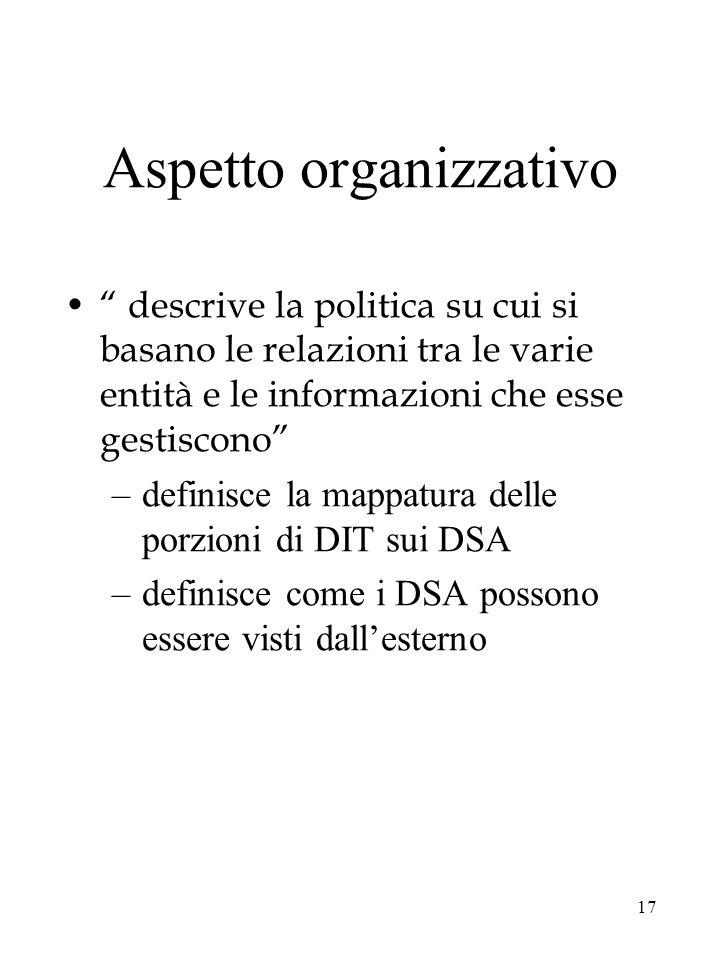 """17 Aspetto organizzativo """" descrive la politica su cui si basano le relazioni tra le varie entità e le informazioni che esse gestiscono"""" –definisce la"""