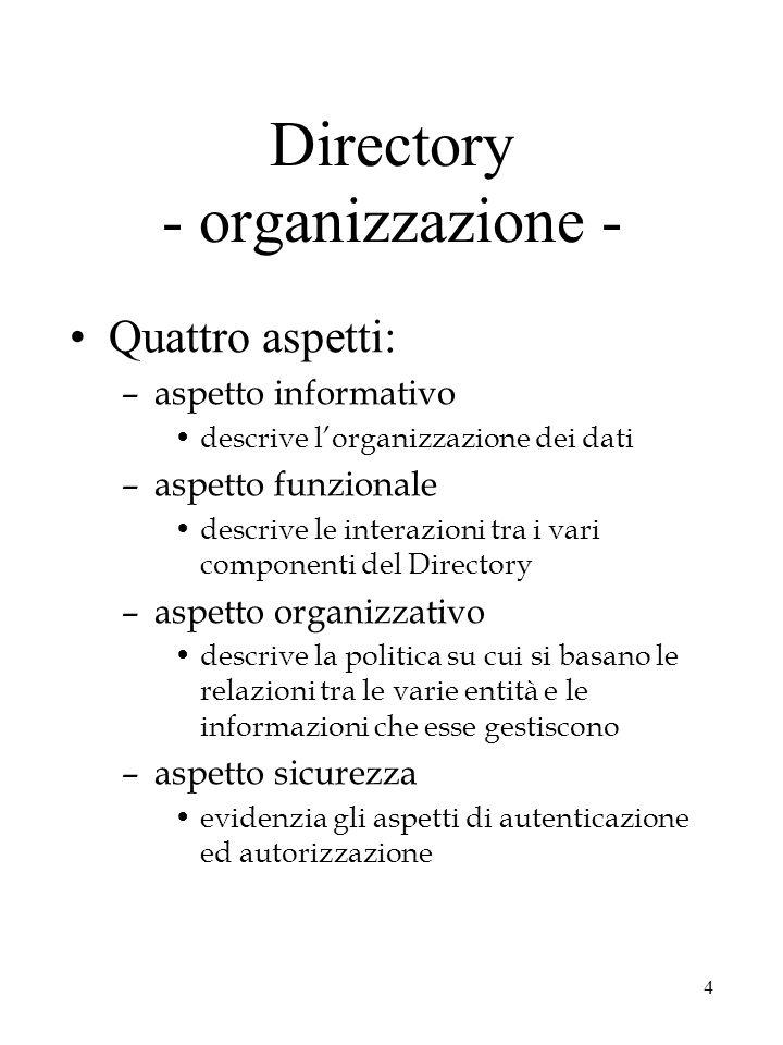4 Directory - organizzazione - Quattro aspetti: –aspetto informativo descrive l'organizzazione dei dati –aspetto funzionale descrive le interazioni tr