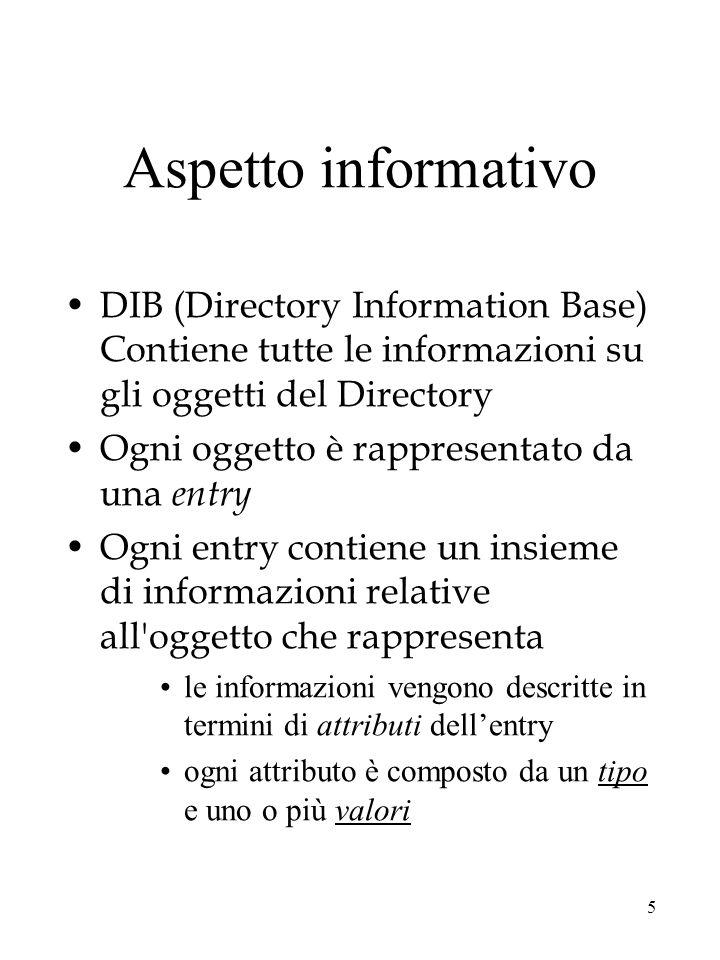 16 Utente request reply Directory 1 2 3 4 DSA A B C DUA