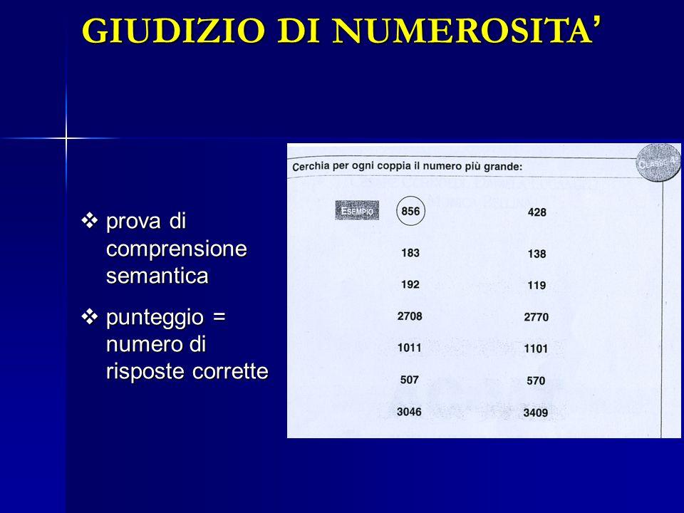  prova di comprensione semantica  punteggio = numero di risposte corrette GIUDIZIO DI NUMEROSITA '
