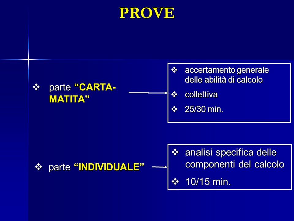  parte CARTA- MATITA  accertamento generale delle abilità di calcolo  collettiva  25/30 min.
