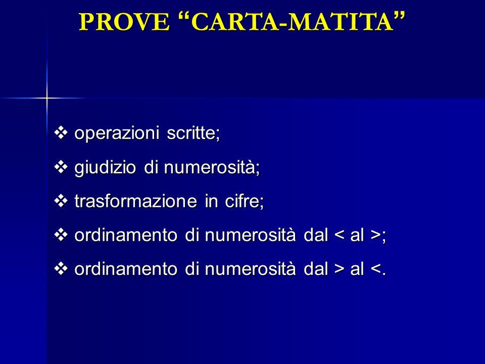  operazioni scritte;  giudizio di numerosità;  trasformazione in cifre;  ordinamento di numerosità dal ;  ordinamento di numerosità dal > al al <.