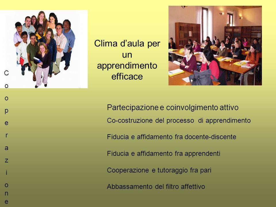 Clima d'aula per un apprendimento efficace Partecipazione e coinvolgimento attivo Co-costruzione del processo di apprendimento Fiducia e affidamento f