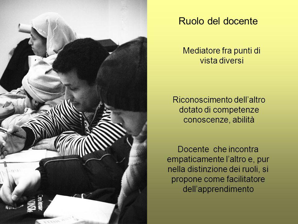 Ruolo del docente Flessibilità Ascolto Cura del contesto Diario di bordo Patto formativo