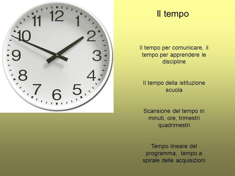 Il tempo Il tempo per comunicare, il tempo per apprendere le discipline Il tempo della istituzione scuola Scansione del tempo in minuti, ore, trimestr