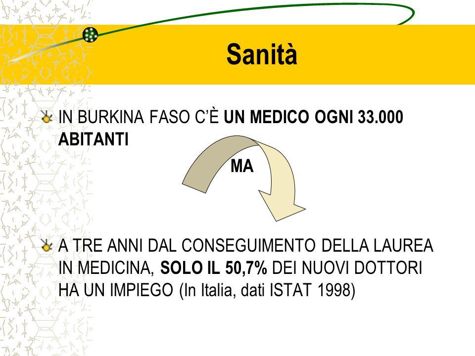 Sanità IN BURKINA FASO C'È UN MEDICO OGNI 33.000 ABITANTI MA A TRE ANNI DAL CONSEGUIMENTO DELLA LAUREA IN MEDICINA, SOLO IL 50,7% DEI NUOVI DOTTORI HA UN IMPIEGO (In Italia, dati ISTAT 1998)