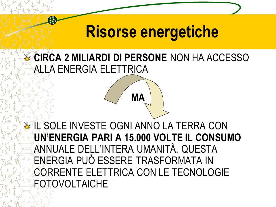 Risorse energetiche CIRCA 2 MILIARDI DI PERSONE NON HA ACCESSO ALLA ENERGIA ELETTRICA MA IL SOLE INVESTE OGNI ANNO LA TERRA CON UN'ENERGIA PARI A 15.000 VOLTE IL CONSUMO ANNUALE DELL'INTERA UMANITÀ.