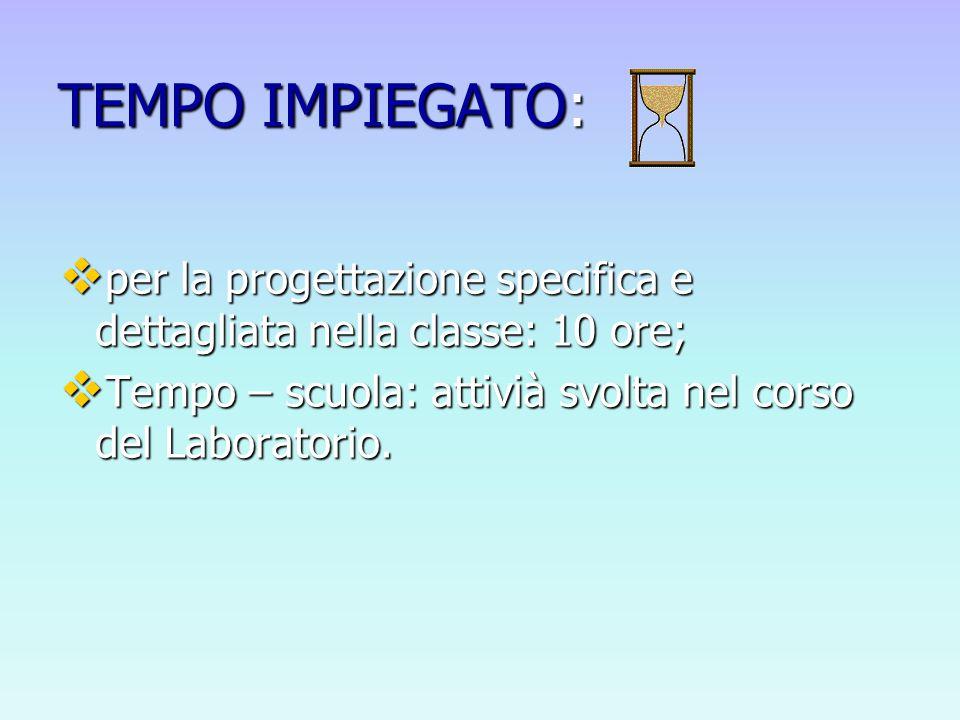 TEMPO IMPIEGATO:  per la progettazione specifica e dettagliata nella classe: 10 ore;  Tempo – scuola: attivià svolta nel corso del Laboratorio.