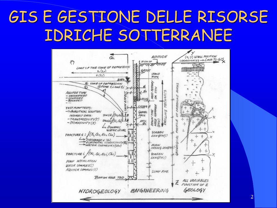 2 GIS E GESTIONE DELLE RISORSE IDRICHE SOTTERRANEE