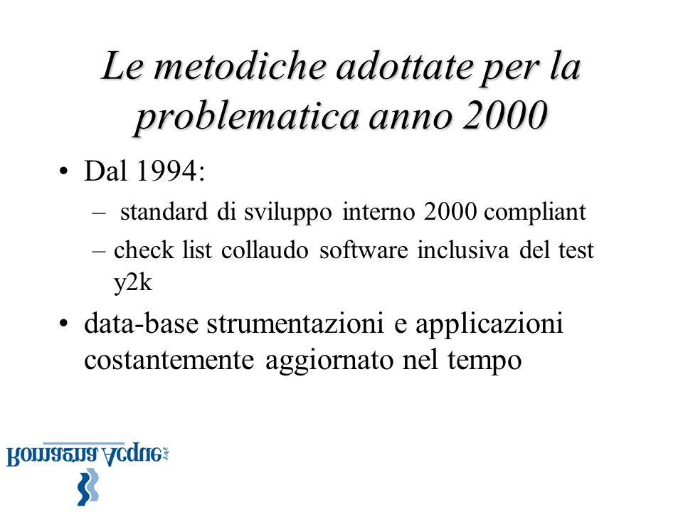 Le metodiche adottate per la problematica anno 2000 Dal 1994: – standard di sviluppo interno 2000 compliant –check list collaudo software inclusiva del test y2k data-base strumentazioni e applicazioni costantemente aggiornato nel tempo