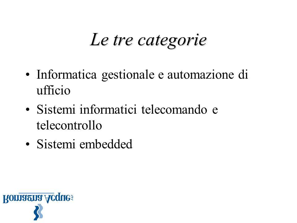 Le tre categorie Informatica gestionale e automazione di ufficio Sistemi informatici telecomando e telecontrollo Sistemi embedded
