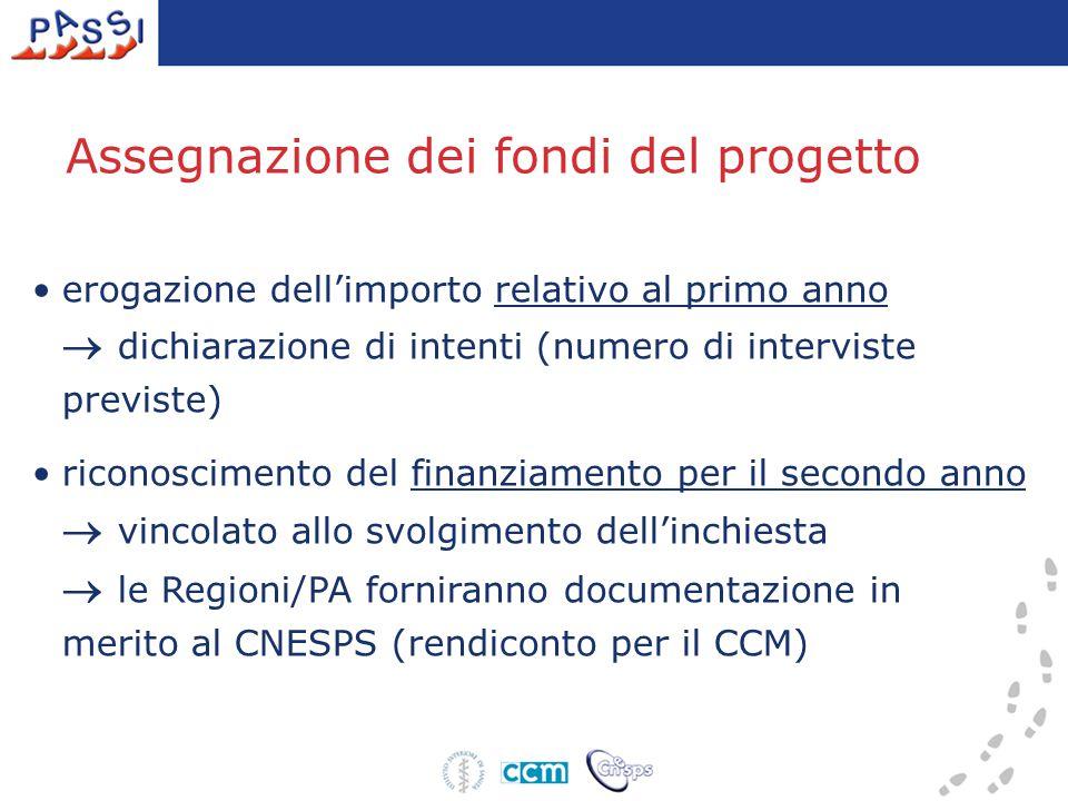 erogazione dell'importo relativo al primo anno  dichiarazione di intenti (numero di interviste previste) riconoscimento del finanziamento per il secondo anno  vincolato allo svolgimento dell'inchiesta  le Regioni/PA forniranno documentazione in merito al CNESPS (rendiconto per il CCM) Assegnazione dei fondi del progetto