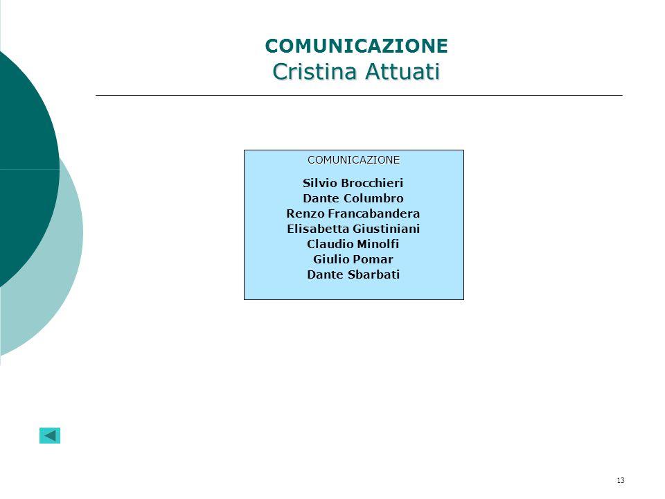 13 Cristina Attuati COMUNICAZIONE Cristina Attuati COMUNICAZIONE Silvio Brocchieri Dante Columbro Renzo Francabandera Elisabetta Giustiniani Claudio M
