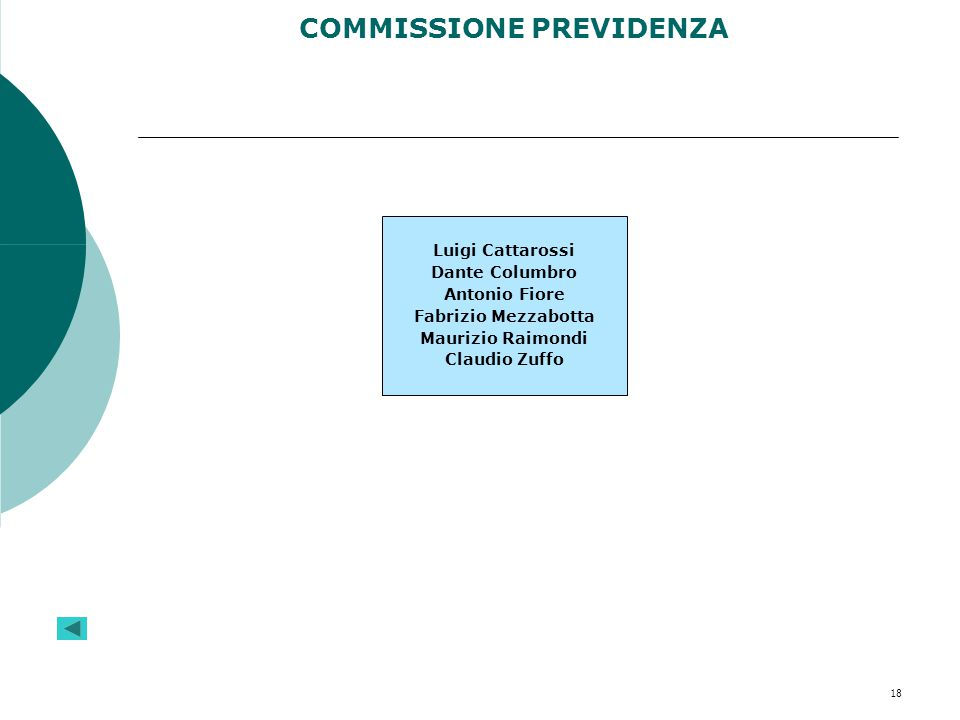 18 COMMISSIONE PREVIDENZA Luigi Cattarossi Dante Columbro Antonio Fiore Fabrizio Mezzabotta Maurizio Raimondi Claudio Zuffo