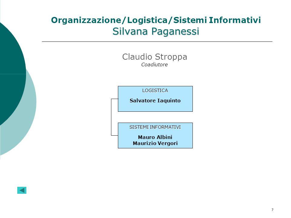 7 Silvana Paganessi Organizzazione/Logistica/Sistemi Informativi Silvana Paganessi LOGISTICA Salvatore Iaquinto SISTEMI INFORMATIVI Mauro Albini Mauri