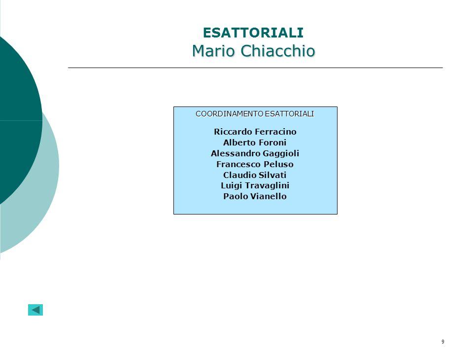 9 Mario Chiacchio ESATTORIALI Mario Chiacchio COORDINAMENTO ESATTORIALI Riccardo Ferracino Alberto Foroni Alessandro Gaggioli Francesco Peluso Claudio