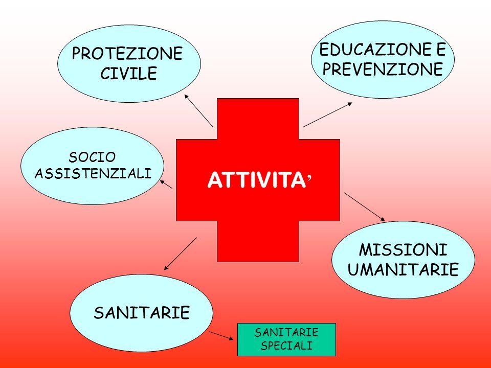 ATTIVITA ' SANITARIE SOCIO ASSISTENZIALI PROTEZIONE CIVILE EDUCAZIONE E PREVENZIONE MISSIONI UMANITARIE SANITARIE SPECIALI