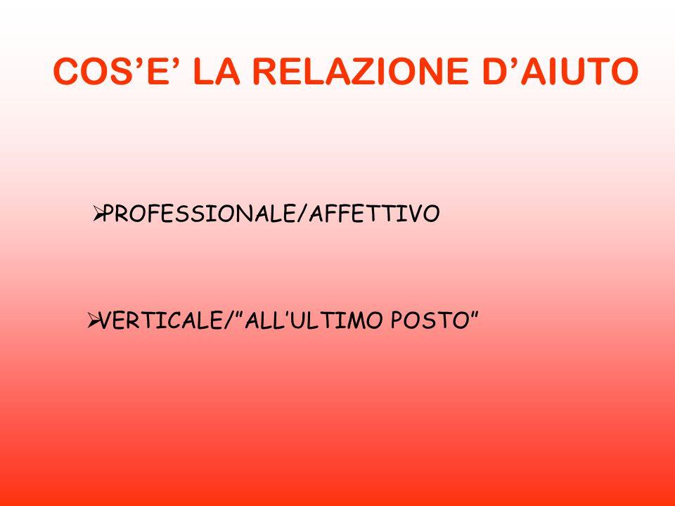 """COS'E' LA RELAZIONE D'AIUTO  PROFESSIONALE/AFFETTIVO  VERTICALE/""""ALL'ULTIMO POSTO"""""""