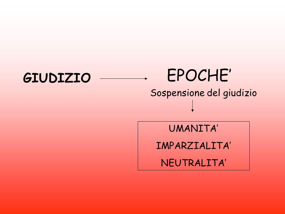 EPOCHE' Sospensione del giudizio UMANITA' IMPARZIALITA' NEUTRALITA'
