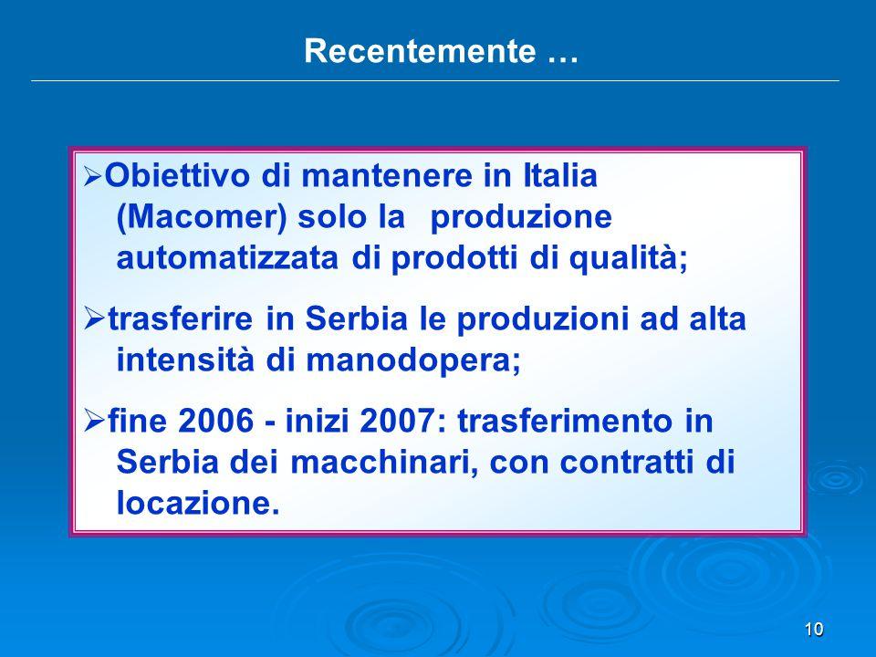 10 Recentemente …  Obiettivo di mantenere in Italia (Macomer) solo la produzione automatizzata di prodotti di qualità;  trasferire in Serbia le produzioni ad alta intensità di manodopera;  fine 2006 - inizi 2007: trasferimento in Serbia dei macchinari, con contratti di locazione.