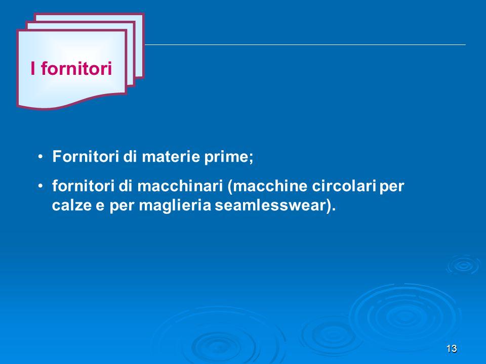 13 I fornitori Fornitori di materie prime; fornitori di macchinari (macchine circolari per calze e per maglieria seamlesswear).