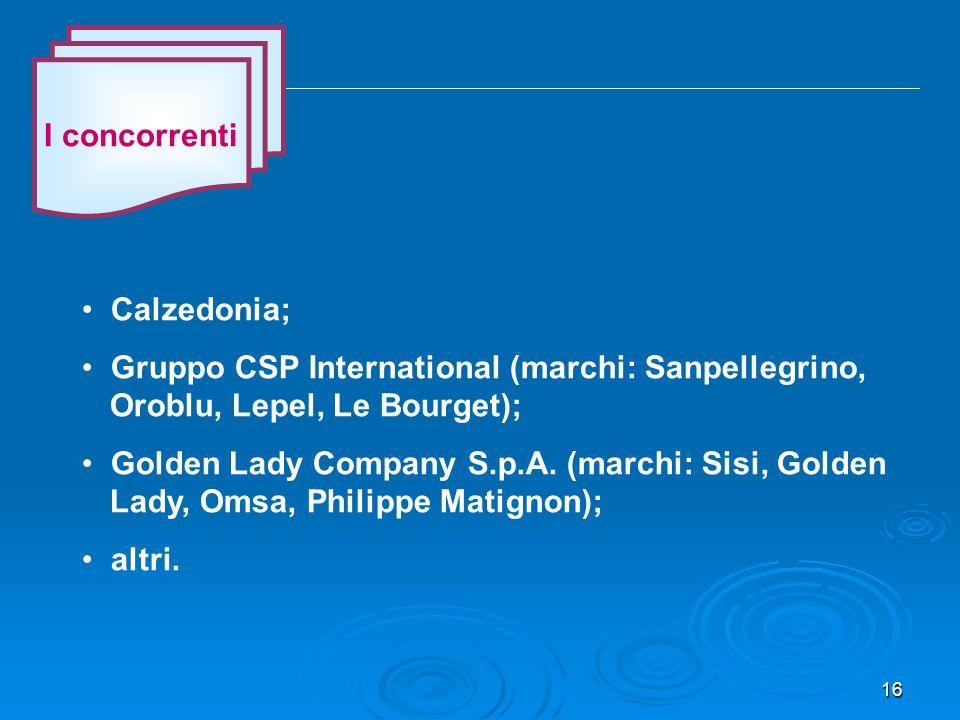 16 I concorrenti Calzedonia; Gruppo CSP International (marchi: Sanpellegrino, Oroblu, Lepel, Le Bourget); Golden Lady Company S.p.A. (marchi: Sisi, Go