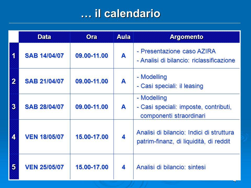 5 … la struttura DataOraTutorStudenti 1SAB14/04/07 09.15-10.00 - Presentazione caso az.le - Presentazione caso az.le 10.00-10.45 - Analisi di bilancio: riclassific 2 SAB 21/04/07 09.15-10.00 - Modelling - Modelling - Casi speciali: il leasing - Casi speciali: il leasing 10.00-10.45 3 SAB 28/04/07 09.15-10.00 - Modelling - Modelling - Casi speciali: imposte, - Casi speciali: imposte, contributi, compon straord.