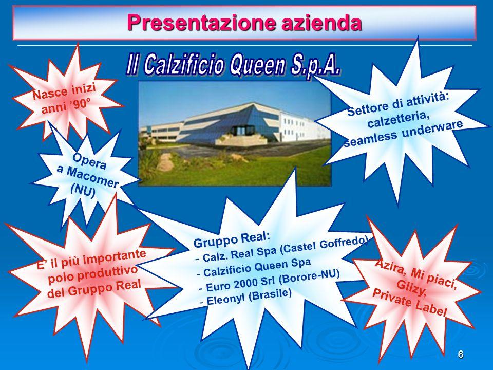 6 Presentazione azienda Nasce inizi anni '90° Opera a Macomer (NU) Settore di attività: calzetteria, seamless underware E' il più importante polo produttivo del Gruppo Real Gruppo Real: - Calz.