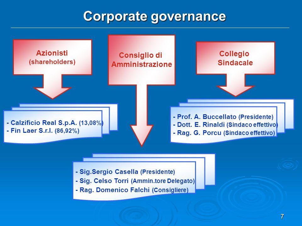 7 Corporate governance Azionisti (shareholders) Consiglio di Amministrazione Collegio Sindacale - Calzificio Real S.p.A. (13,08%) - Fin Laer S.r.l. (8