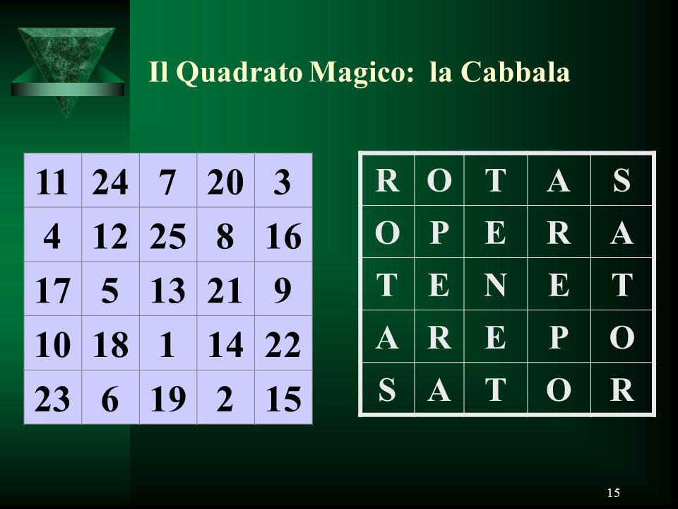 15 Il Quadrato Magico: la Cabbala 11247203 41225816 17513219 101811422 23619215 ROTAS OPERA TENET AREPO SATOR