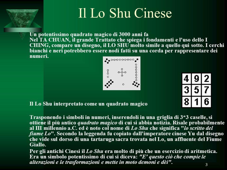 3 Un potentissimo quadrato magico di 3000 anni fa Nel TA CHUAN, il grande Trattato che spiega i fondamenti e l'uso dello I CHING, compare un disegno,
