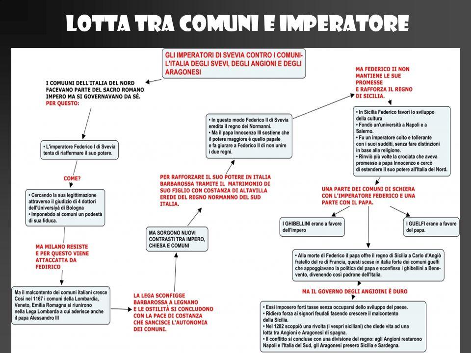 Lotta tra comuni e imperatore f.meneghetti 2006 - modifiche 2013