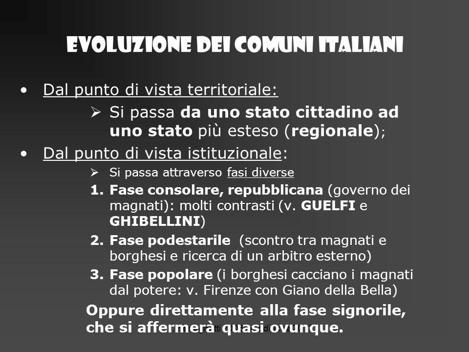 Evoluzione dei comuni italiani Dal punto di vista territoriale:  Si passa da uno stato cittadino ad uno stato più esteso (regionale) ; Dal punto di v