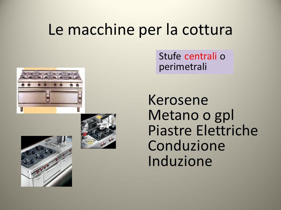 Le macchine per la cottura Stufe centrali o perimetrali Kerosene Metano o gpl Piastre Elettriche Conduzione Induzione