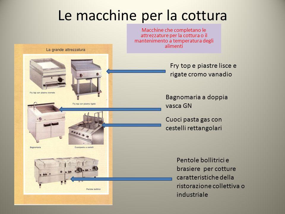 Le macchine per la cottura Macchine che completano le attrezzature per la cottura o il mantenimento a temperatura degli alimenti Fry top e piastre lis