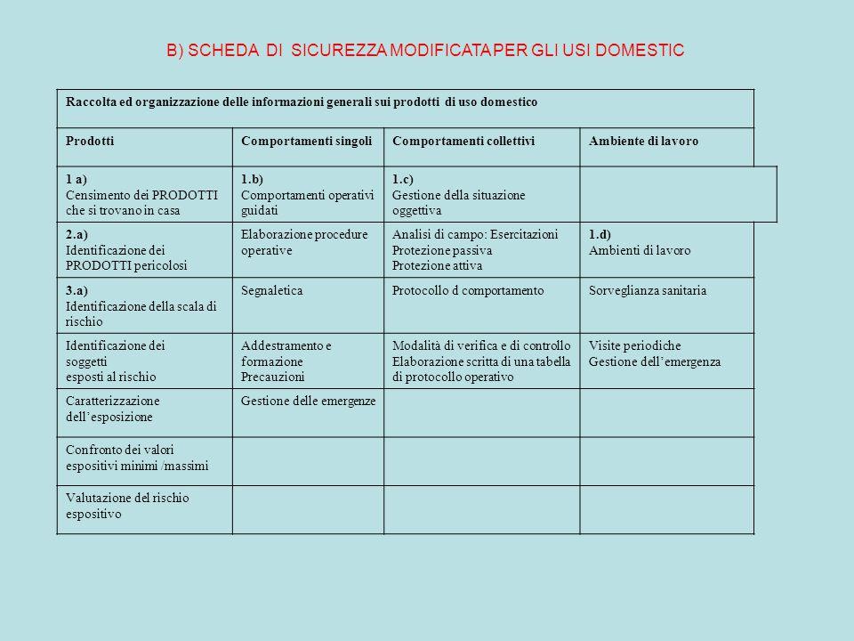 B) SCHEDA DI SICUREZZA MODIFICATA PER GLI USI DOMESTIC Raccolta ed organizzazione delle informazioni generali sui prodotti di uso domestico ProdottiCo
