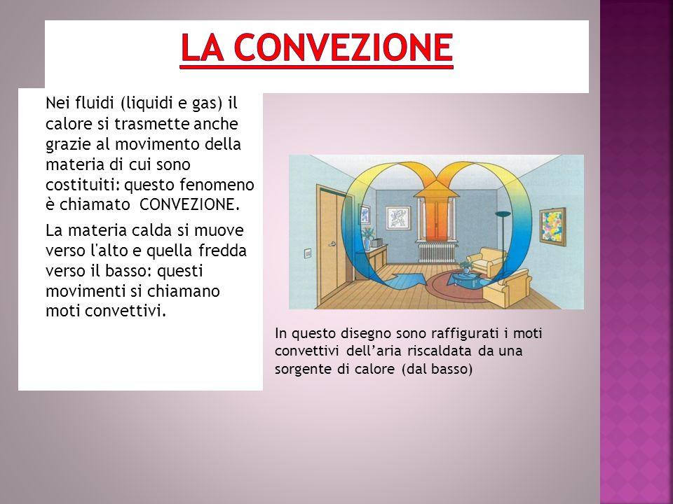 Nei fluidi (liquidi e gas) il calore si trasmette anche grazie al movimento della materia di cui sono costituiti: questo fenomeno è chiamato CONVEZION