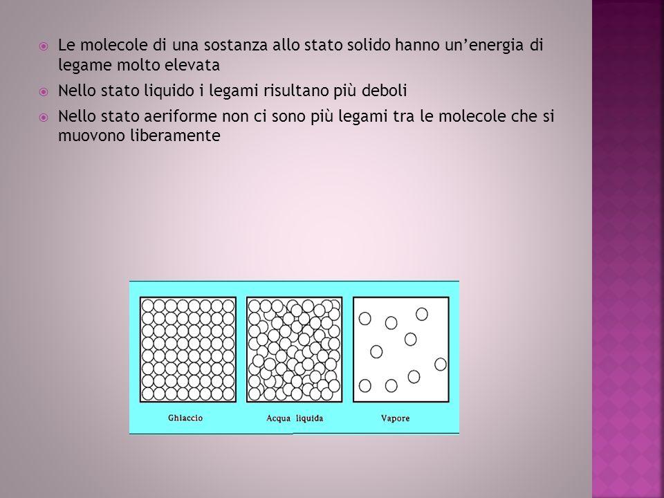  Le molecole di una sostanza allo stato solido hanno un'energia di legame molto elevata  Nello stato liquido i legami risultano più deboli  Nello s