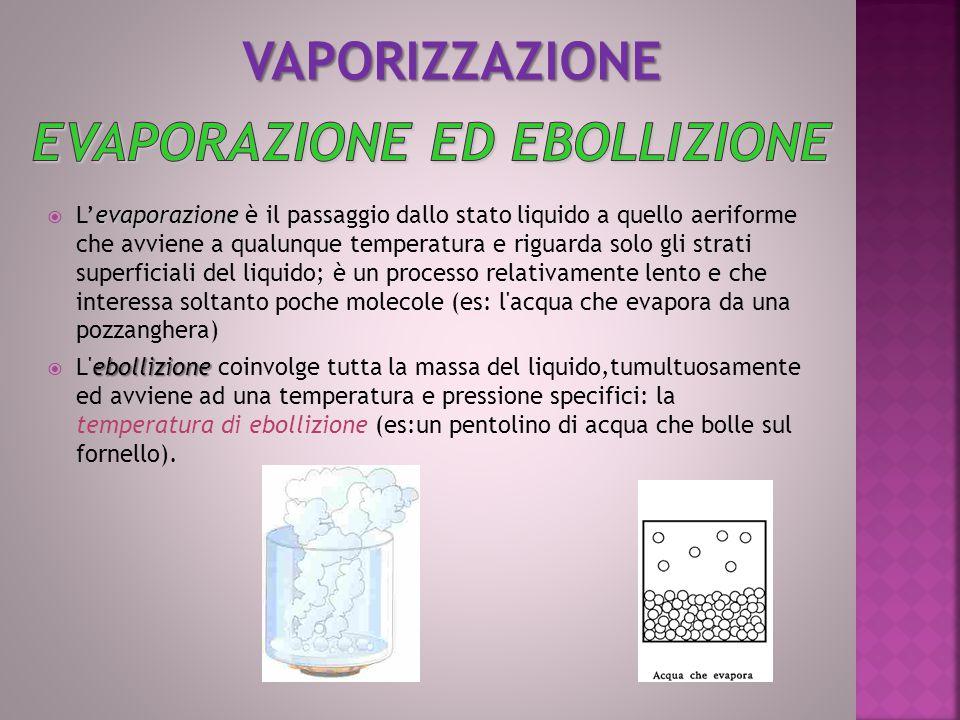 evaporazione  L'evaporazione è il passaggio dallo stato liquido a quello aeriforme che avviene a qualunque temperatura e riguarda solo gli strati sup
