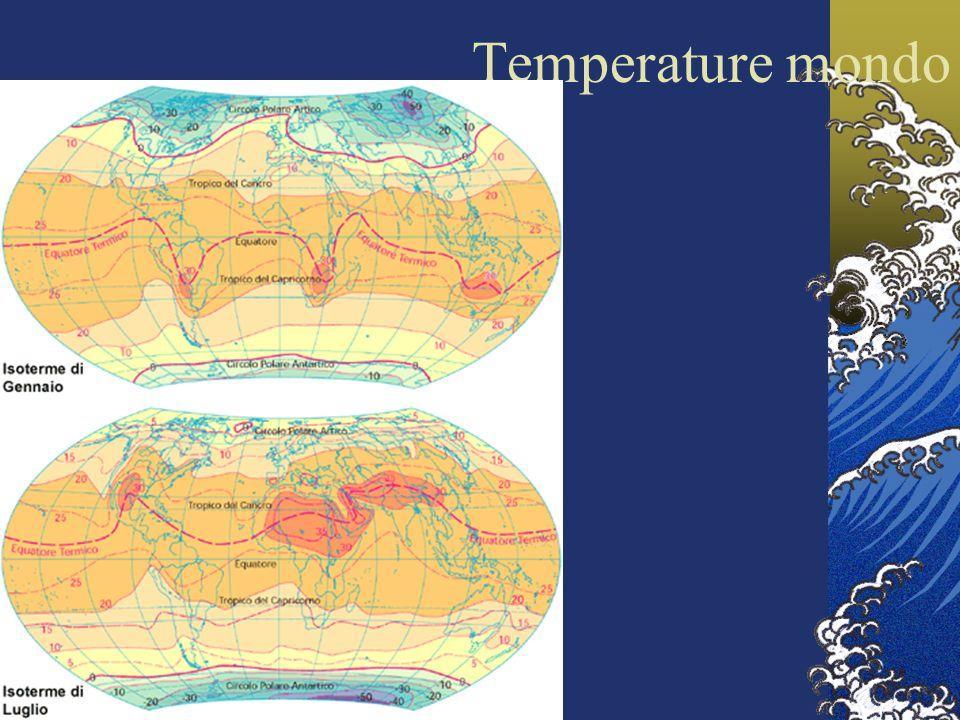 Temperature mondo