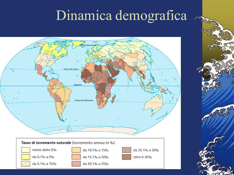 Dinamica demografica