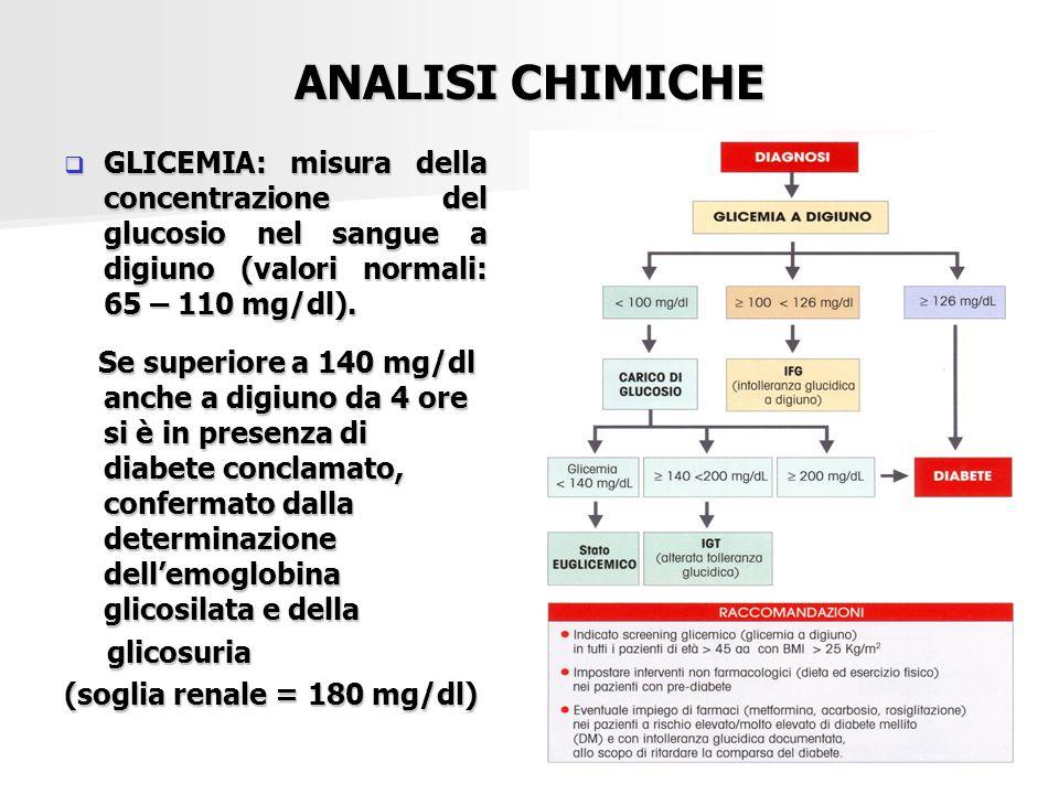 ANALISI CHIMICHE  GLICEMIA: misura della concentrazione del glucosio nel sangue a digiuno (valori normali: 65 – 110 mg/dl). Se superiore a 140 mg/dl
