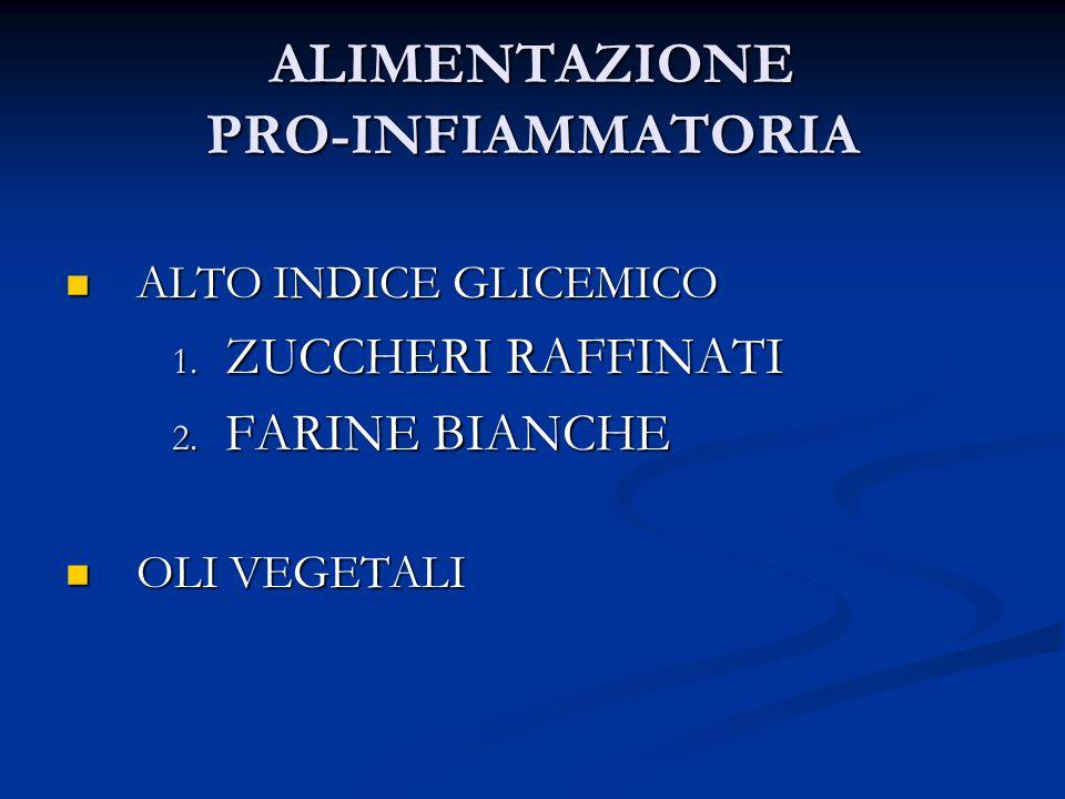 ALIMENTAZIONE PRO-INFIAMMATORIA ALTO INDICE GLICEMICO ALTO INDICE GLICEMICO 1. ZUCCHERI RAFFINATI 2. FARINE BIANCHE OLI VEGETALI OLI VEGETALI