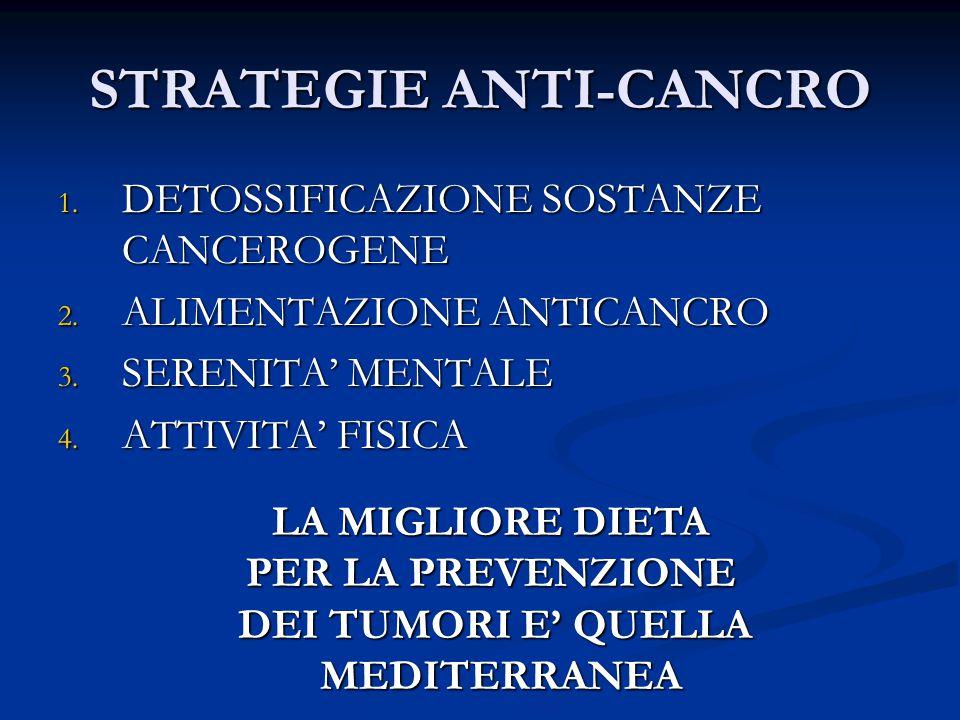 STRATEGIE ANTI-CANCRO 1. DETOSSIFICAZIONE SOSTANZE CANCEROGENE 2. ALIMENTAZIONE ANTICANCRO 3. SERENITA' MENTALE 4. ATTIVITA' FISICA LA MIGLIORE DIETA