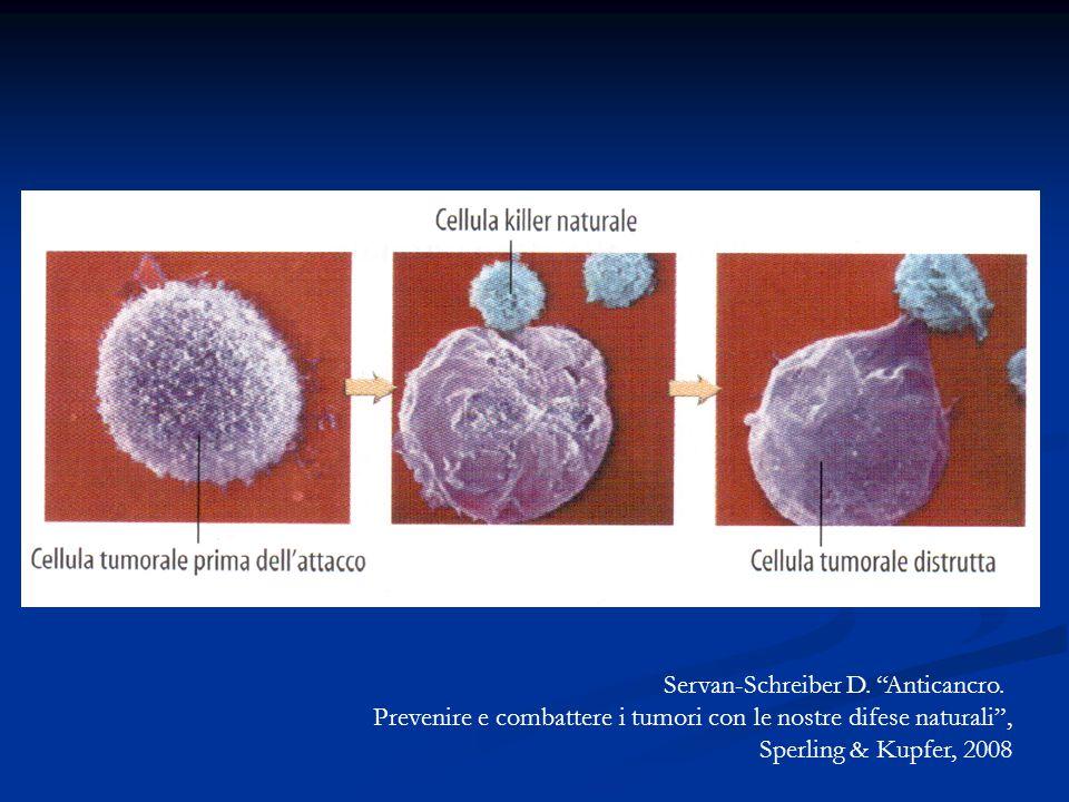 """Servan-Schreiber D. """"Anticancro. Prevenire e combattere i tumori con le nostre difese naturali"""", Sperling & Kupfer, 2008"""