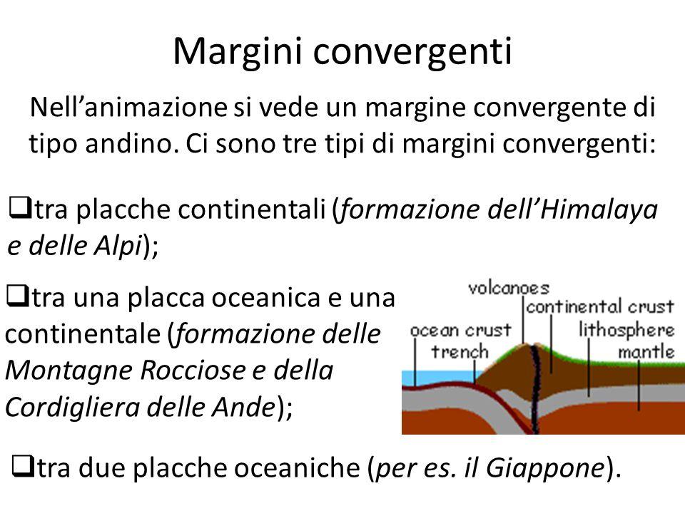 Margini convergenti Nell'animazione si vede un margine convergente di tipo andino.