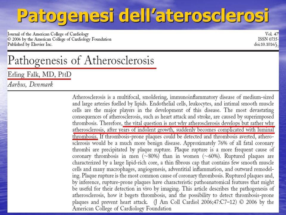 Patogenesi dell'aterosclerosi