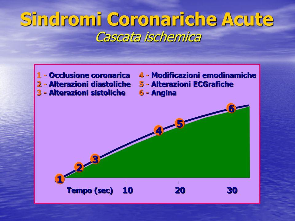 4 - Modificazioni emodinamiche 5 - Alterazioni ECGrafiche 6 - Angina 102030 1 1 - Occlusione coronarica 2 - Alterazioni diastoliche 3 - Alterazioni si