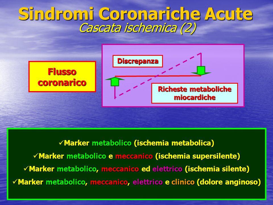 Discrepanza Richeste metaboliche miocardiche Marker metabolico (ischemia metabolica) Marker metabolico e meccanico (ischemia supersilente) Marker meta